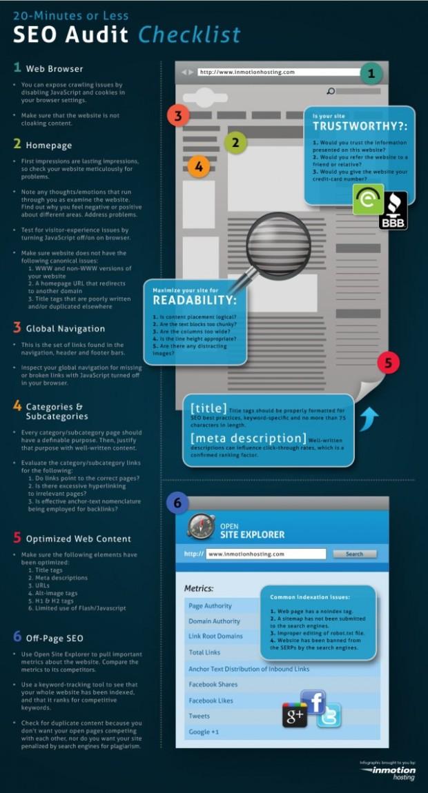 Auditoría SEO Checklist