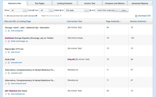 Volumen de páginas que están dando lo enlaces entrantes al dominio