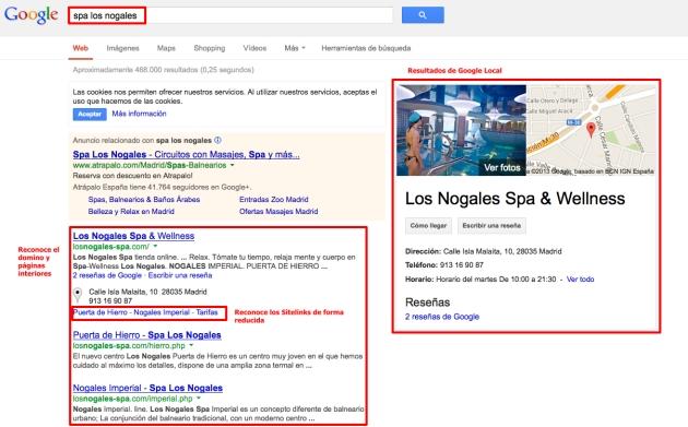Saturación de spa Los Nogales