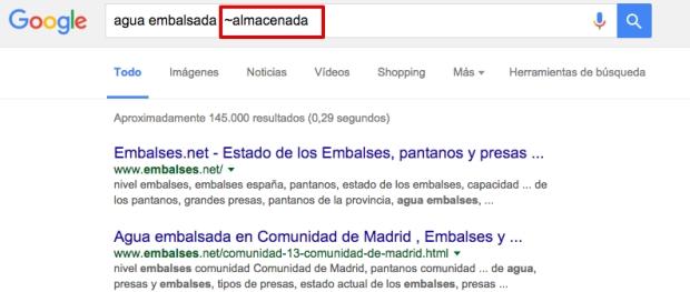 Cómo buscar en Google Sinónimos