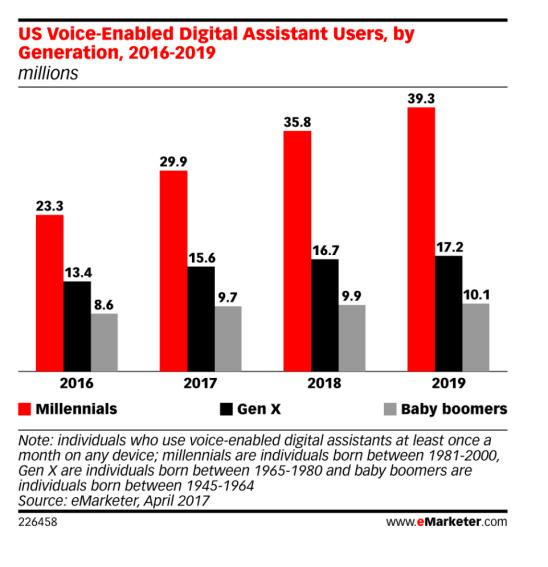 consumidor-asistente-virtual-IMG-3